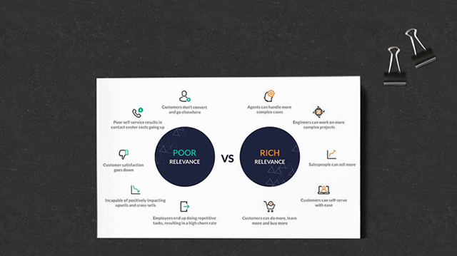 infographic-poor-relevance-vs-rich-relevance_th